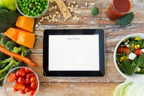What diet works best?